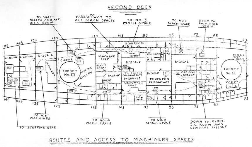 Foldout hand drawing of second deck showing ROUTES AND ACCESS TO MACHINERY SPACES.