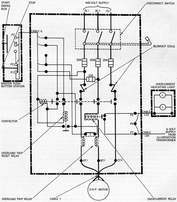5hger Need Help Wiring Bridgeport Mill 2hp Single Phase also TM 5 3895 374 24 1 661 together with Viewtopic furthermore 1p3pi additionally AC 13. on wiring diagram for reversing a single phase motor