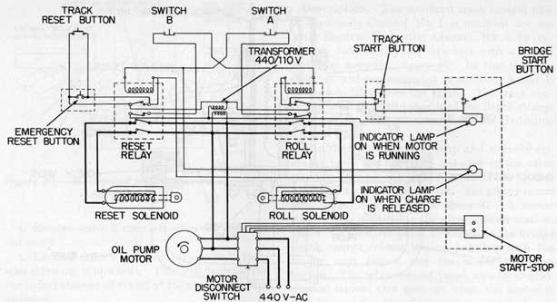 hydraulic boat lift wiring diagram