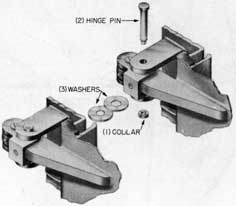 Fig. 12-Hinge, assembly and exploded views, Non-Sag Type Hinge.