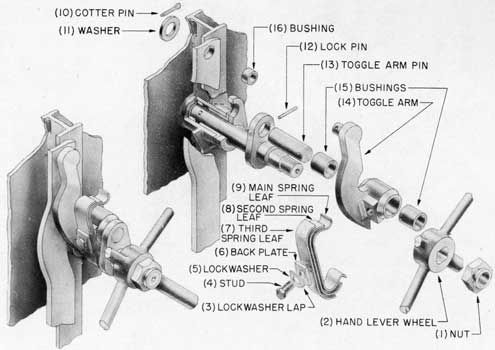 Fig. 19-Toggle arm, assembly and exploded views, Sliding Dog Lever Type Door.