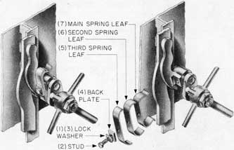 Fig. 21-Toggle arm spring, assembly and exploded views, Sliding Dog Lever Type Door.