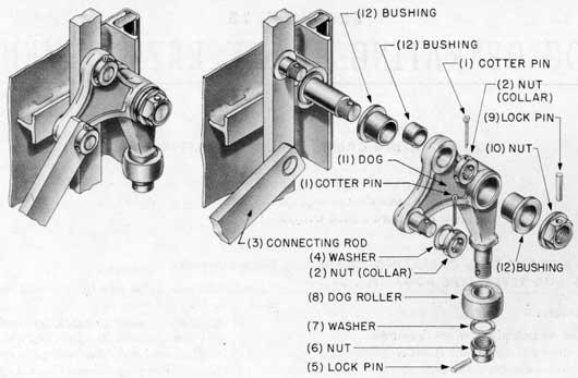 Fig. 25-Dog, assembly and exploded views, Rotating Dog Lever Type and Rack and Pinion Type Doors.