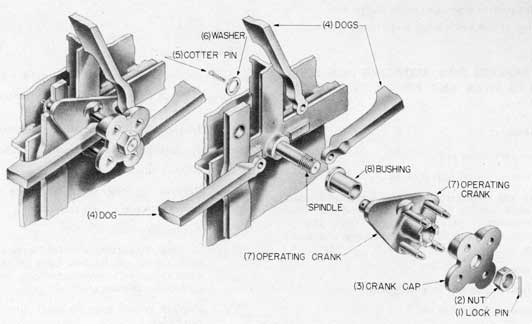 Fig. 26-Dog operating crank, assembly and exploded views, Sliding Dog Lever Type Door.