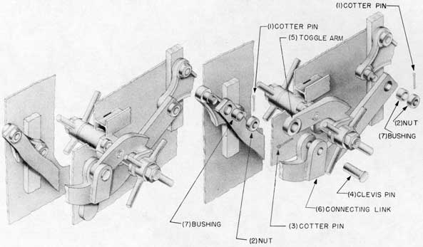 Fig. 31-Center mechanism connecting link, assembly and exploded views, Rotating Dog Lever Type Door.