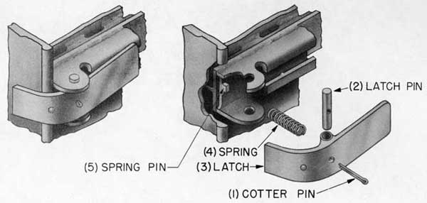 Fig. 34-Interlock latch, assembly and exploded views, Sliding Dog Lever Type Door.