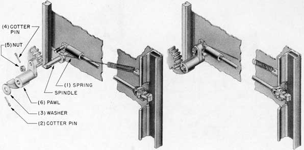Fig. 36-Pawl, Rotating Dog Rack and Pinion Type Door.