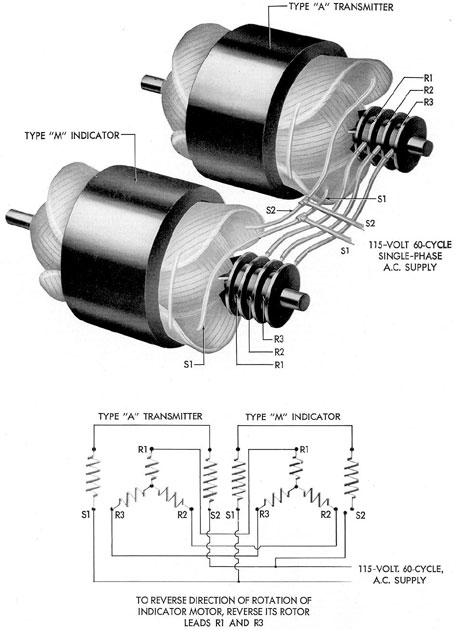 Submarine Electrical Systems
