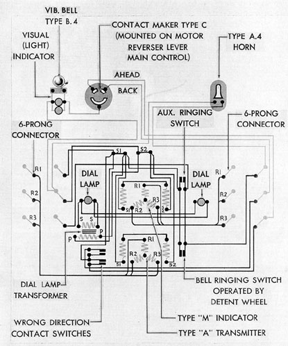 Enjoyable Figure 116 Elementary Wiring Diagram Of Motor Order Telegraph Wiring 101 Relewellnesstrialsorg