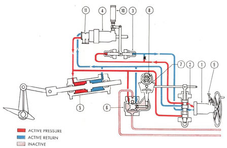 Assemblyautoparts as well F150 Fuel Line Diagram further 2014 10 01 archive as well Brakes pressure  ponents also Case 450 Dozer Parts Diagram. on brake line diagram