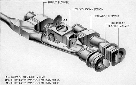 Figure 7-10. Cutaway of edge-wound metal ribbon type oil strainer.