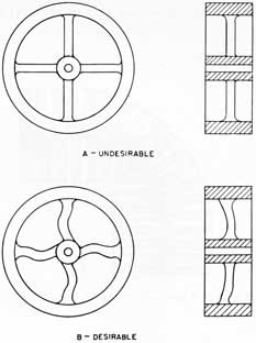 Figure 18. Wheel design.