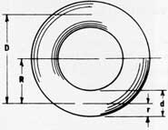 Ring of Circular Cross Section