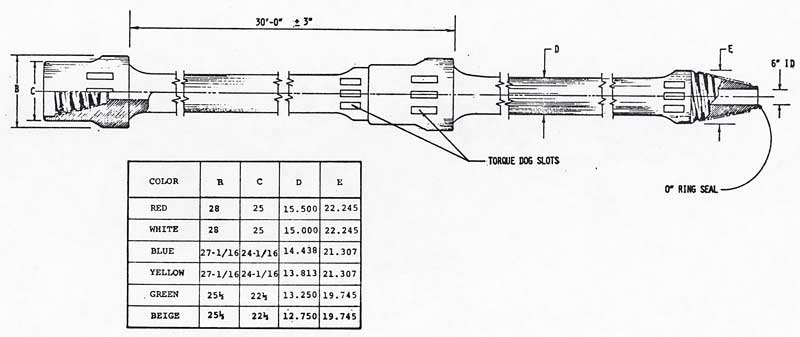 Figure 2-19. Composite Pipe Assembly