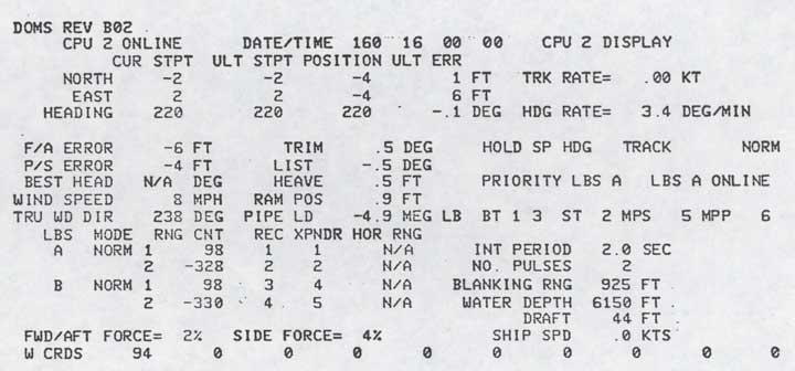 Figure 2-28. ASK/Ship's Systems Status Display