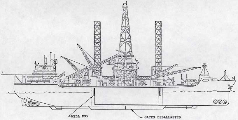 Figure 2-33. Condition on Arrival at Work Area