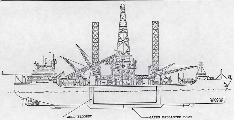 Figure 2-34. Well Flooded - Gates Ballasted