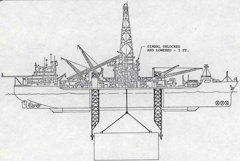 Figure 2-36. Subsea Equipment Lowered to Release Depth