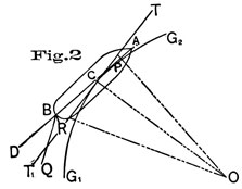 Fig 2, drift angle.