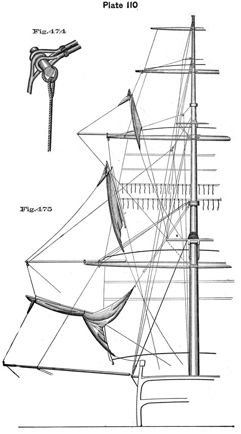 Plate 110, Fig 474-475. Tripping lines on stun'-sail.