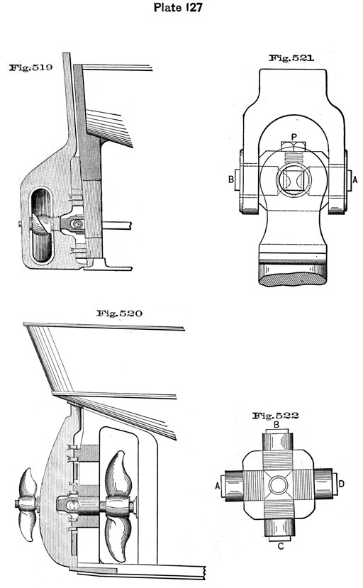Plate 127, Fig 519-522. Screw and rudder arrangements.