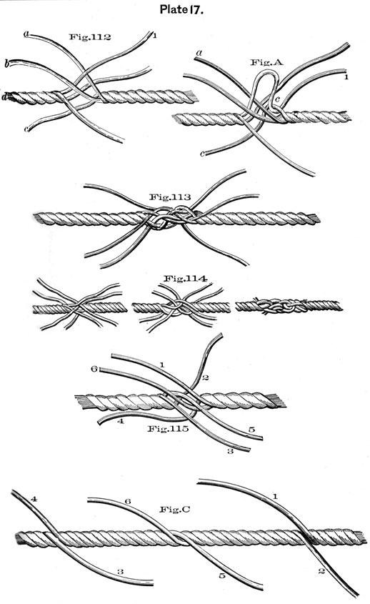 Plate 17, Fig 112-115, illustrations of splices.