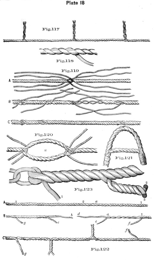 Plate 18, Fig117-123, illustrations of splices.