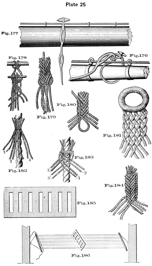 Plate 25, Fig 177-186, Beckets and sennits.