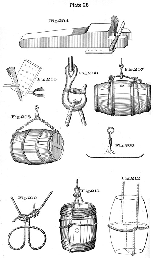 Plate 28, Fig 204-212, Rigging of barrels.