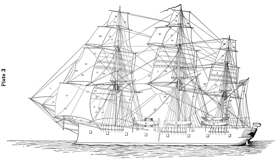 Plate 3, Drawing of ship with sails numbered.
