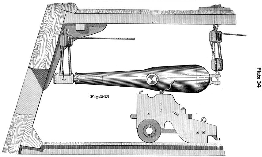 Plate 34, Fig 263, Griolet purchase on a gun.
