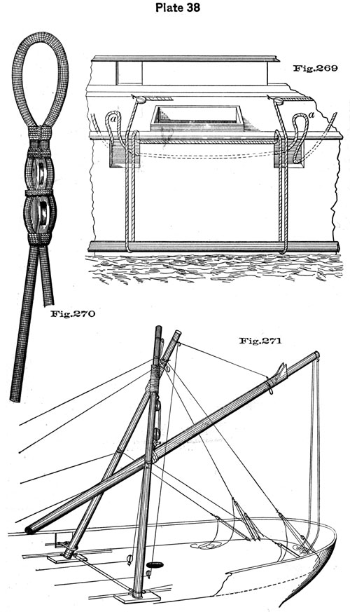 Plate 38, Fig 269-271, Lifting of spar from water, A-frame lift.
