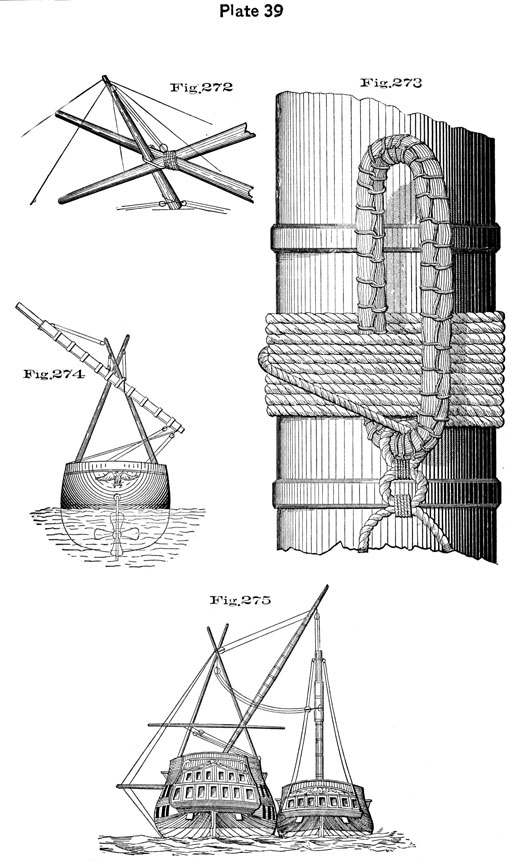 Plate 39, Fig 272-275. Moving spars.