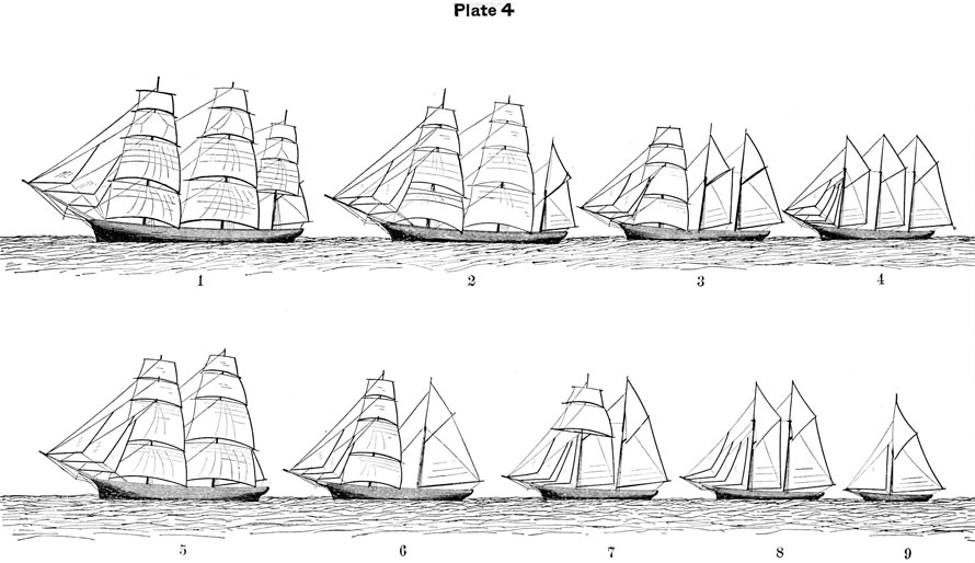 Plate 4, Drawings of 9 different ship rigs.