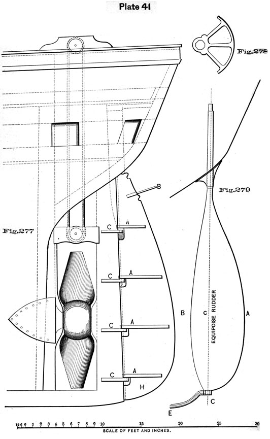 Plate 41, Fig 277-279. Rudder and steering quadrant.