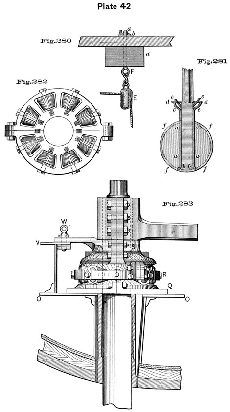 Plate 42, Fig 280-283. Steering gear.