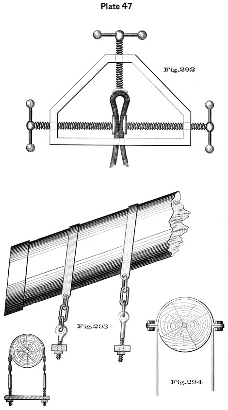 Plate 47, Fig 292-294. Rigging vise and gammoning on bowsprit.