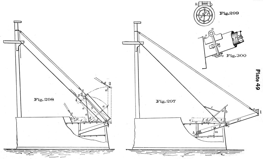 Plate 49. Fig 297-300. Methods of rigging a bowsprit.