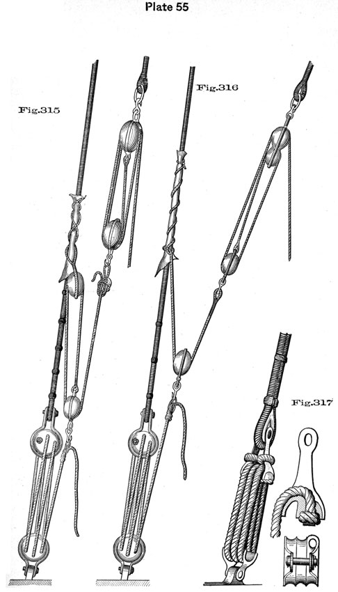 Plate 55, Fig 315-317. Setting up lanyards.