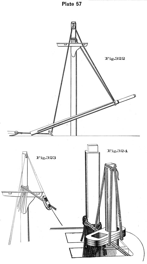 Plate 57, Fig 322-324. Raising topmast and topcap.