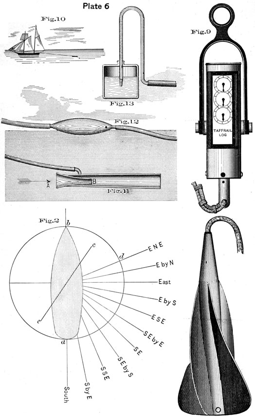 Plate 6, Illustration of a taffrail log and patent log. Figs-9-13 and Fig 2.