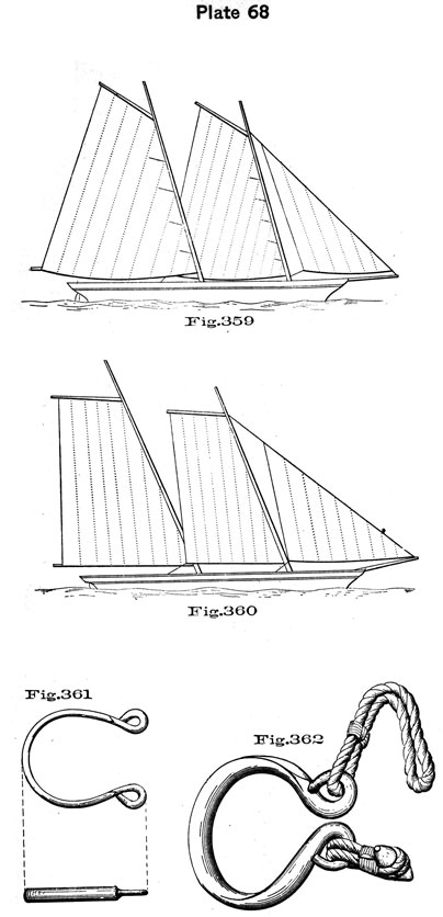 Plate 68, Fig 359-362. Schooners and sail hanks.