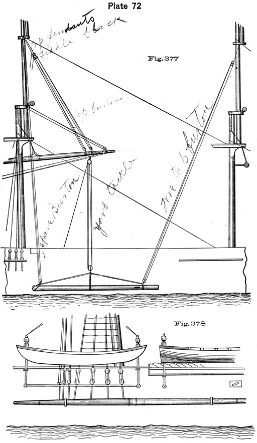 Plate 72, Fig 377-378. Tackle being used to lift a heavy spar and lifting a boat.
