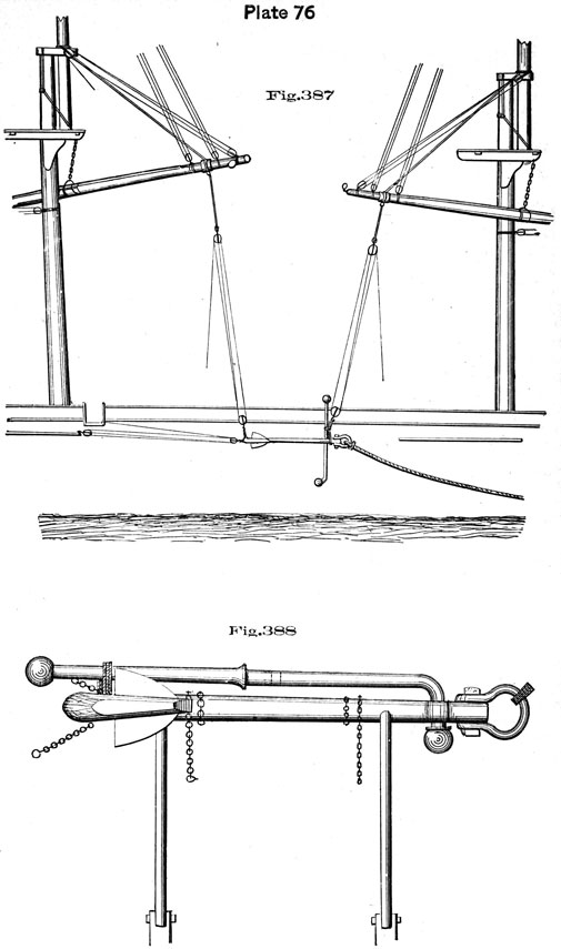 Plate 76, Fig 387-388. Stowing anchor.