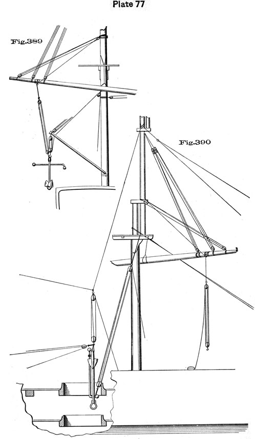 Plate 77, Fig 389-390. Rigging anchor aboard.