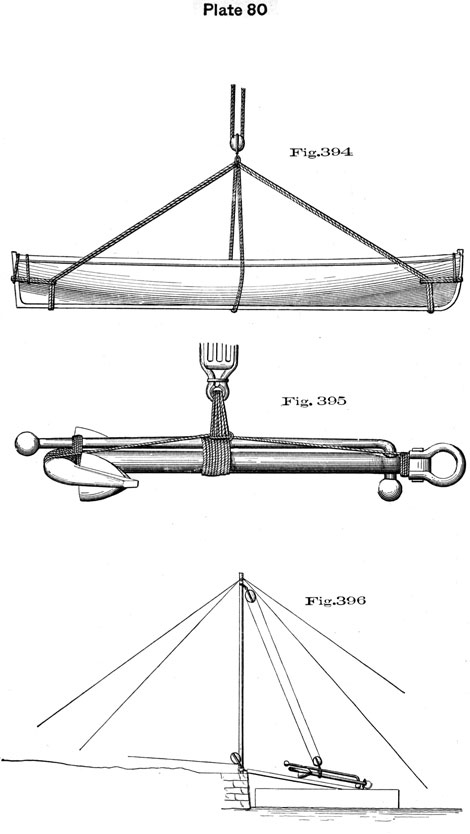 Plate 80, Fig 394-396. Purchase on boat and anchor.