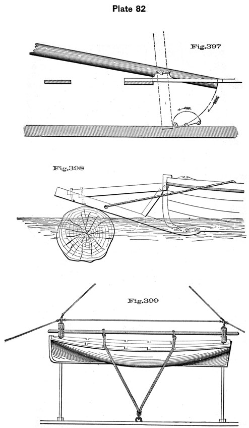 Plate 82, Fig 397-399. Stepping the mast in a boat, scheme for jumping booms and boat stowed.