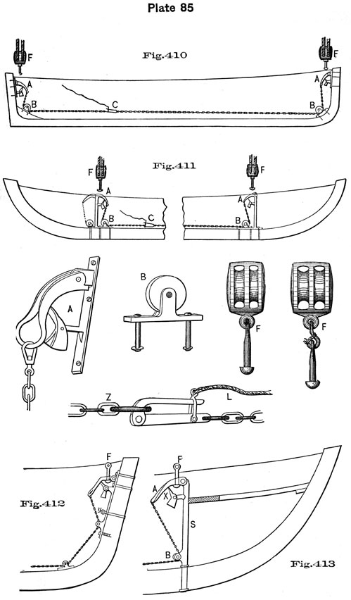 Plate 85, Fig 410-413. Boat hanging and detaching apparatus.