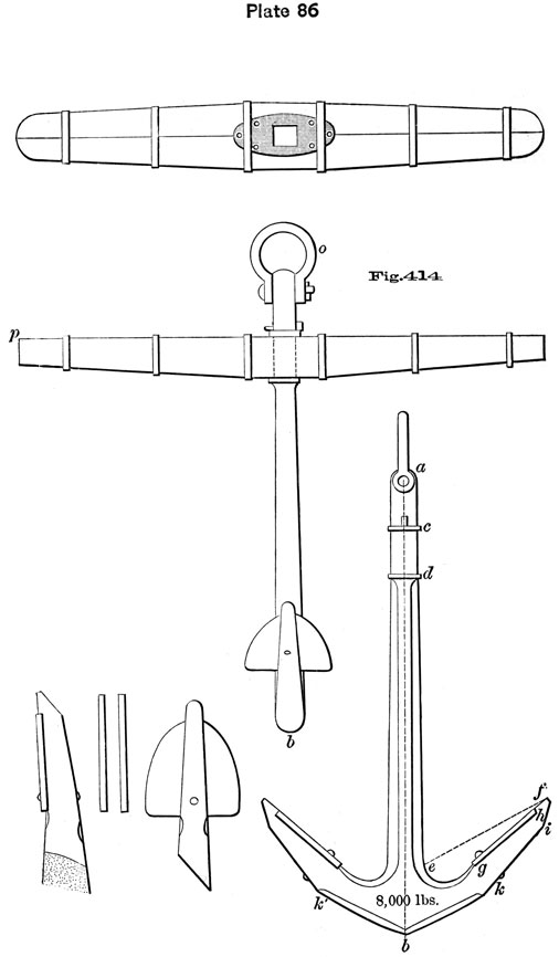 Plate 86, Fig 414. Anchor parts.