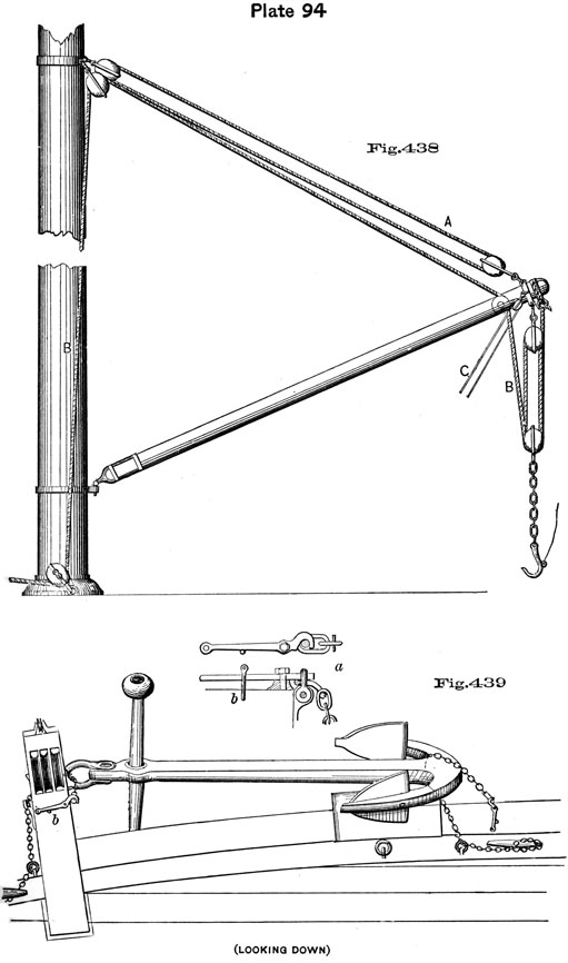 Plate 94, Fig 438-439. Derrick setup and catted anchor.